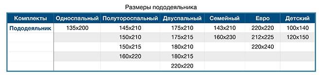 Таблица размеров пододеяльника