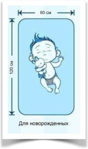 Размеры матраса для новорожденных 60х120