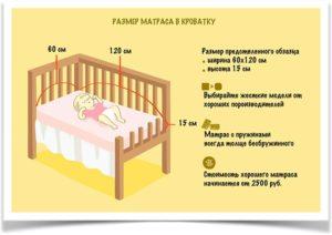 Размеры матраса в кроватке