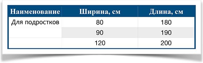 Размеры дестких матрасов (таблица)