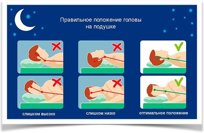 Правильное положение головы на подушке