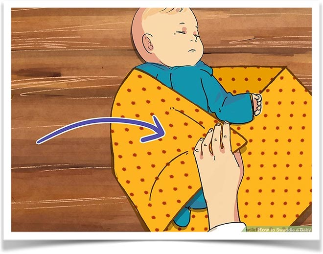 Пеленание ребенка пять