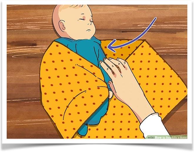 Пеленание ребенка шесть