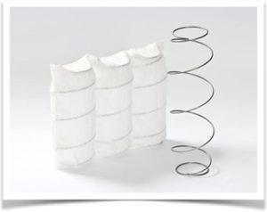 Независимые пружины для матраса в чехле