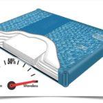 Водяной матрас с наполнителем из волокон