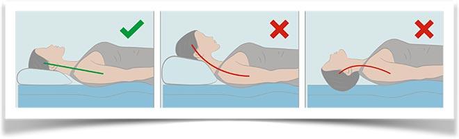 Как правильно лежать, чтобы не болела шея и голова